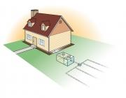 Монтаж канализации на даче. На даче не обязательно делать сложную систему канализации.