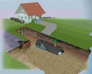 Установка автономной канализации. Схема установки автономной системы канализации.