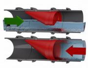 Установка обратного клапана на канализацию. Схема работы обратного клапана канализации.